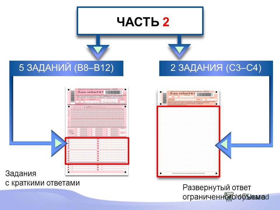 2 ЗАДАНИЯ (С3–С4)5 ЗАДАНИЙ (В8–В12) Задания с краткими ответами Развернутый ответ ограниченного объема