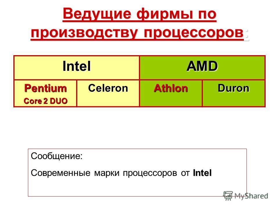 Ведущие фирмы по производству процессоров: IntelAMD Pentium Сore 2 DUO CeleronAthlonDuron Сообщение: Intel Современные марки процессоров от Intel