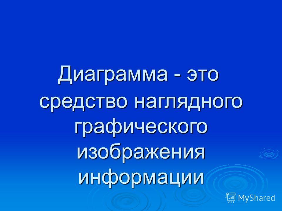 ... графического изображения информации: www.myshared.ru/slide/643772