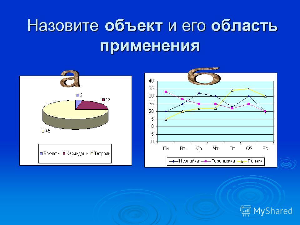 Назовите объект и его область применения Назовите объект и его область применения