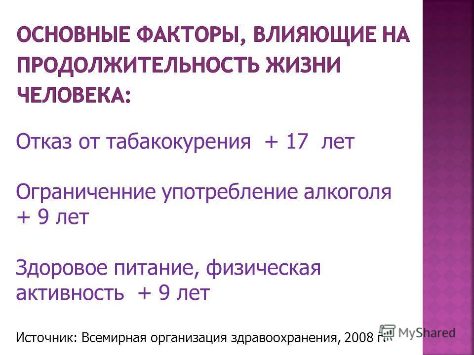 Отказ от табакокурения + 17 лет Ограниченние употребление алкоголя + 9 лет Здоровое питание, физическая активность + 9 лет Источник: Всемирная организация здравоохранения, 2008 г.