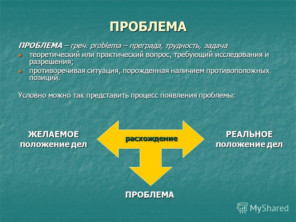 ПРОБЛЕМА ПРОБЛЕМА – греч. problema – преграда, трудность, задача теоретический или практический вопрос, требующий исследования и разрешения; теоретический или практический вопрос, требующий исследования и разрешения; противоречивая ситуация, порожден
