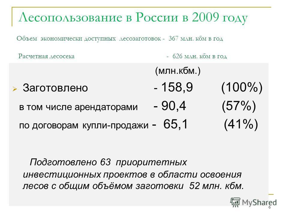 Лесопользование в России в 2009 году Объем экономически доступных лесозаготовок - 367 млн. кбм в год Расчетная лесосека - 626 млн. кбм в год - (млн.кбм.) Заготовлено - 158,9 (100%) в том числе арендаторами - 90,4 (57%) по договорам купли-продажи - 65