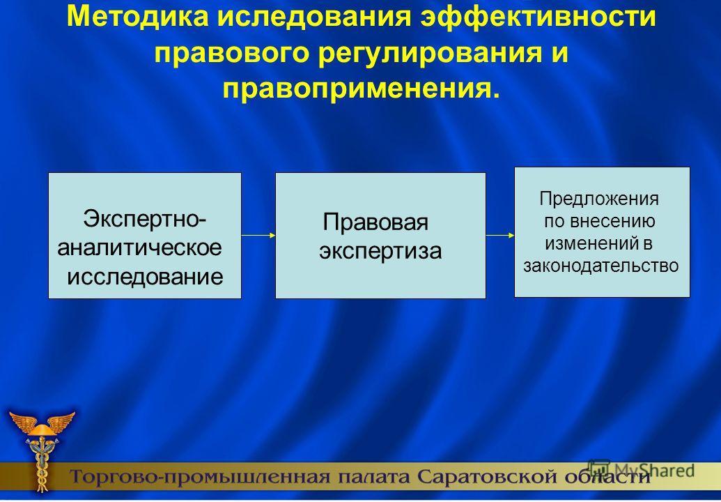 Методика иследования эффективности правового регулирования и правоприменения. Экспертно- аналитическое исследование Предложения по внесению изменений в законодательство Правовая экспертиза