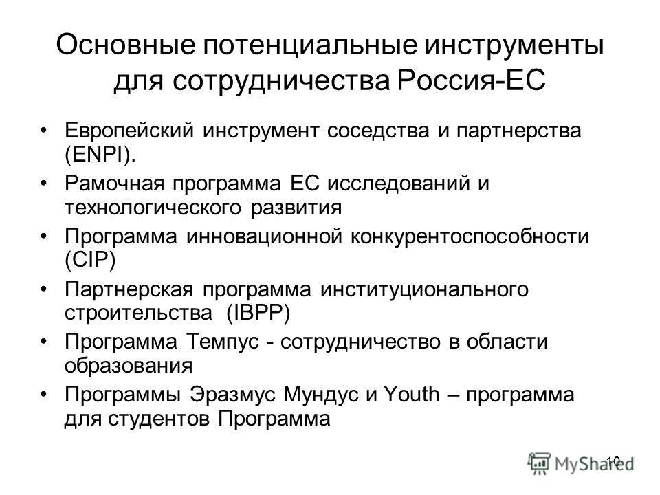 10 Основные потенциальные инструменты для сотрудничества Россия-ЕС Европейский инструмент соседства и партнерства (ENPI). Рамочная программа ЕС исследований и технологического развития Программа инновационной конкурентоспособности (CIP) Партнерская п