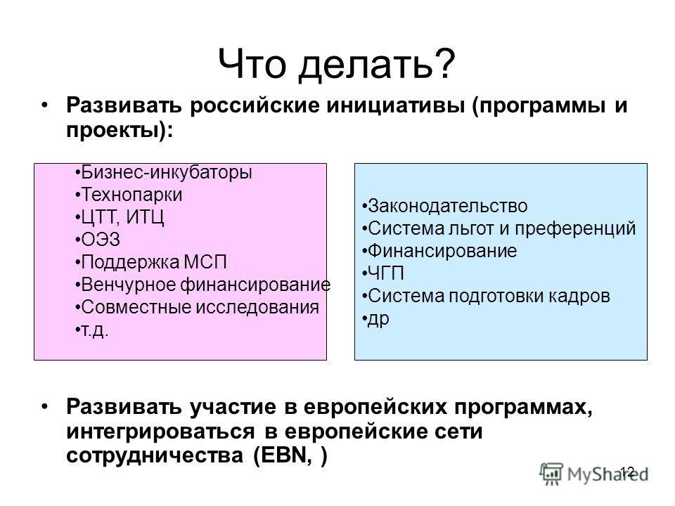 12 Что делать? Развивать российские инициативы (программы и проекты): Развивать участие в европейских программах, интегрироваться в европейские сети сотрудничества (EBN, ) Бизнес-инкубаторы Технопарки ЦТТ, ИТЦ ОЭЗ Поддержка МСП Венчурное финансирован