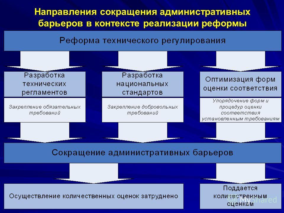 5 Направления сокращения административных барьеров в контексте реализации реформы