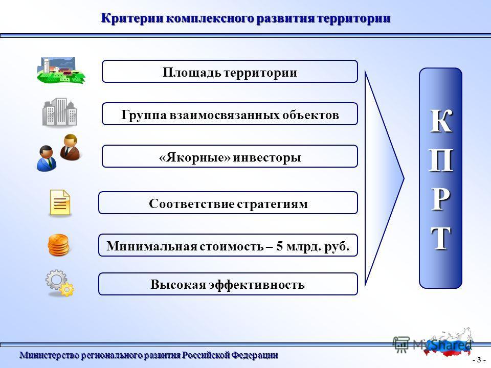 Критерии комплексного развития территории - 3 - Министерство регионального развития Российской Федерации Площадь территории Группа взаимосвязанных объектов «Якорные» инвесторы Соответствие стратегиям Минимальная стоимость – 5 млрд. руб. Высокая эффек