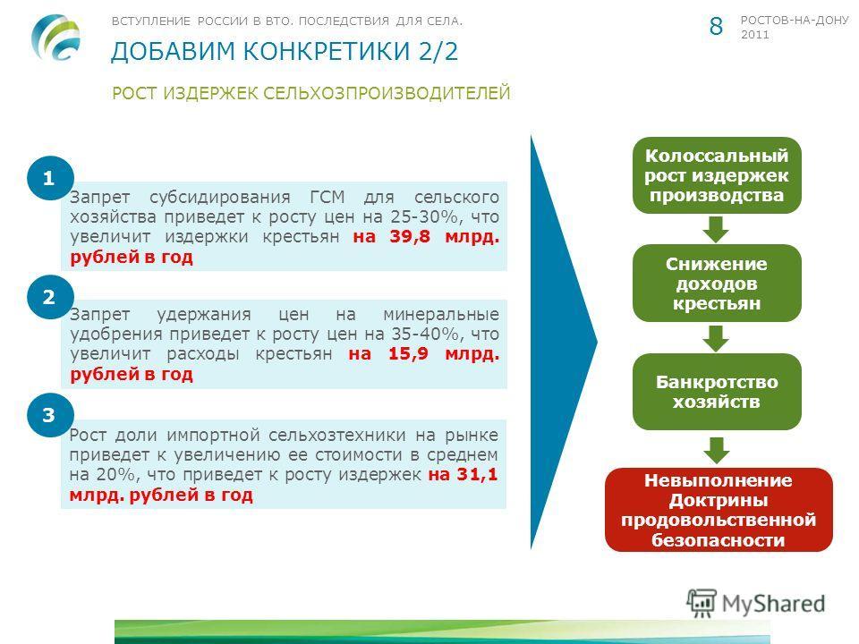 ВСТУПЛЕНИЕ РОССИИ В ВТО. ПОСЛЕДСТВИЯ ДЛЯ СЕЛА. РОСТОВ-НА-ДОНУ 2011 ДОБАВИМ КОНКРЕТИКИ 2/2 РОСТ ИЗДЕРЖЕК СЕЛЬХОЗПРОИЗВОДИТЕЛЕЙ 8 Запрет субсидирования ГСМ для сельского хозяйства приведет к росту цен на 25-30%, что увеличит издержки крестьян на 39,8 м