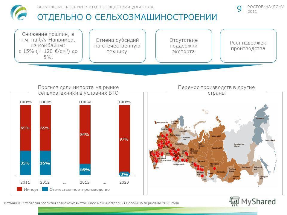 ВСТУПЛЕНИЕ РОССИИ В ВТО. ПОСЛЕДСТВИЯ ДЛЯ СЕЛА. РОСТОВ-НА-ДОНУ 2011 ОТДЕЛЬНО О СЕЛЬХОЗМАШИНОСТРОЕНИИ 9 2020 100% 3% ……2012 100% 35% 2011 100% 97% 35% 84% 65% 2015 100% 16% Отечественное производствоИмпорт Источник: Стратегия развития сельскохозяйствен