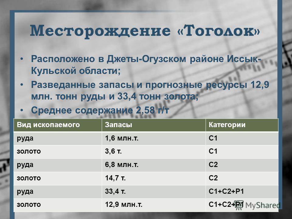 Месторождение «Тоголок» Расположено в Джеты-Огузском районе Иссык- Кульской области; Разведанные запасы и прогнозные ресурсы 12,9 млн. тонн руды и 33,4 тонн золота; Среднее содержание 2,58 г/т Вид ископаемогоЗапасыКатегории руда1,6 млн.т.С1 золото3,6