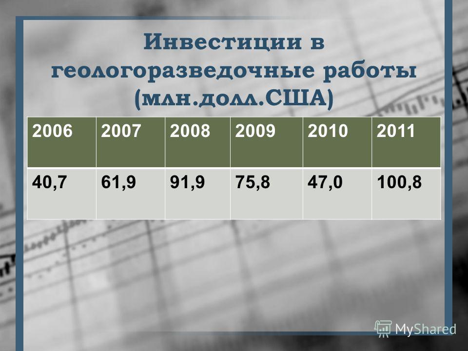 Инвестиции в геологоразведочные работы (млн.долл.США) 200620072008200920102011 40,761,991,975,847,0100,8