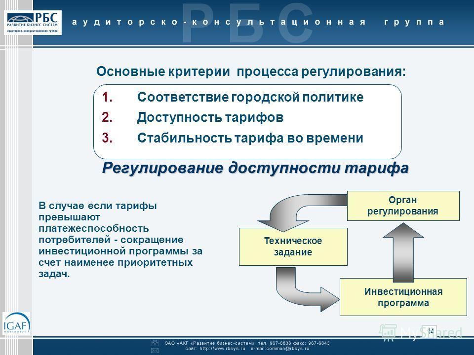 14 Регулирование доступности тарифа Техническое задание Инвестиционная программа Орган регулирования В случае если тарифы превышают платежеспособность потребителей - сокращение инвестиционной программы за счет наименее приоритетных задач. 1. Соответс