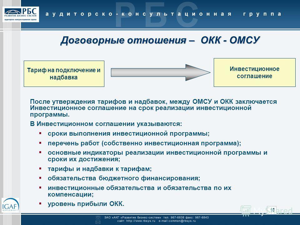 15 Договорные отношения – ОКК - ОМСУ Тариф на подключение и надбавка Инвестиционное соглашение После утверждения тарифов и надбавок, между ОМСУ и ОКК заключается Инвестиционное соглашение на срок реализации инвестиционной программы. В Инвестиционном
