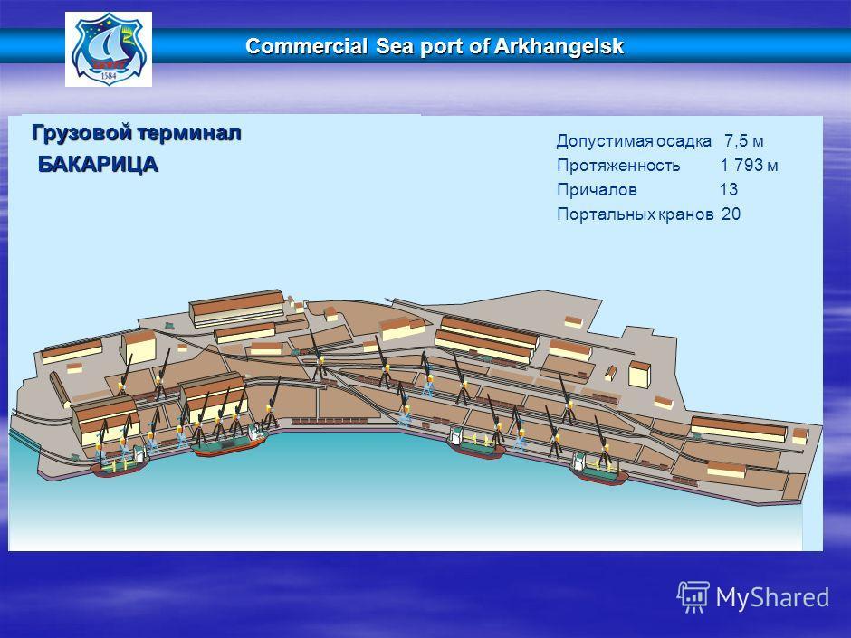 Commercial Sea port of Arkhangelsk Допустимая осадка 7,5 м Протяженность 1 793 м Причалов 13 Портальных кранов 20 Грузовой терминал БАКАРИЦА БАКАРИЦА