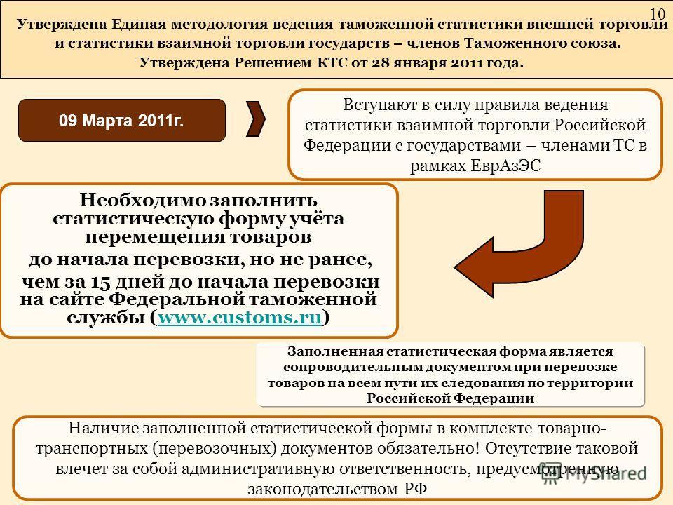 Заполненная статистическая форма является сопроводительным документом при перевозке товаров на всем пути их следования по территории Российской Федерации Утверждена Единая методология ведения таможенной статистики внешней торговли и статистики взаимн