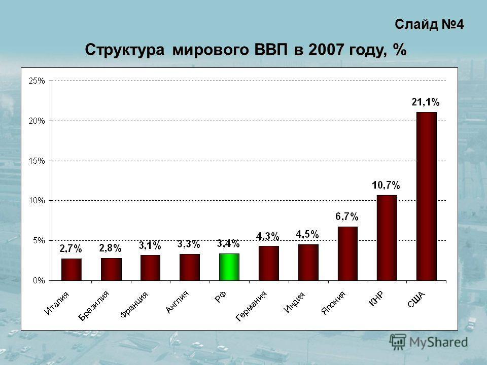 Слайд 4 Структура мирового ВВП в 2007 году, %