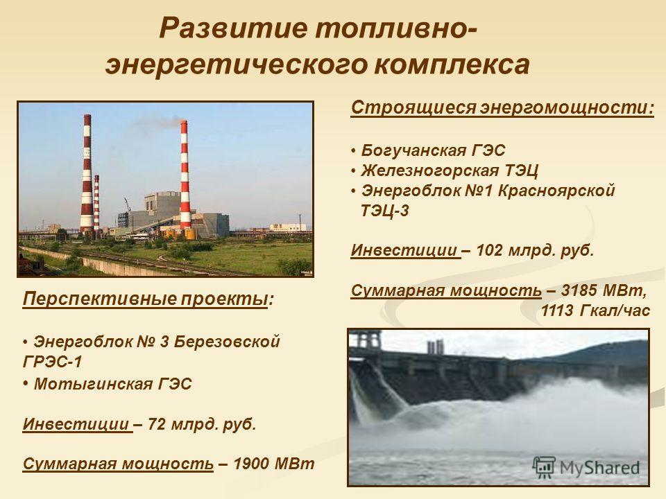 Строящиеся энергомощности: Богучанская ГЭС Железногорская ТЭЦ Энергоблок 1 Красноярской ТЭЦ-3 Инвестиции – 102 млрд. руб. Суммарная мощность – 3185 МВт, 1113 Гкал/час Развитие топливно- энергетического комплекса Перспективные проекты: Энергоблок 3 Бе