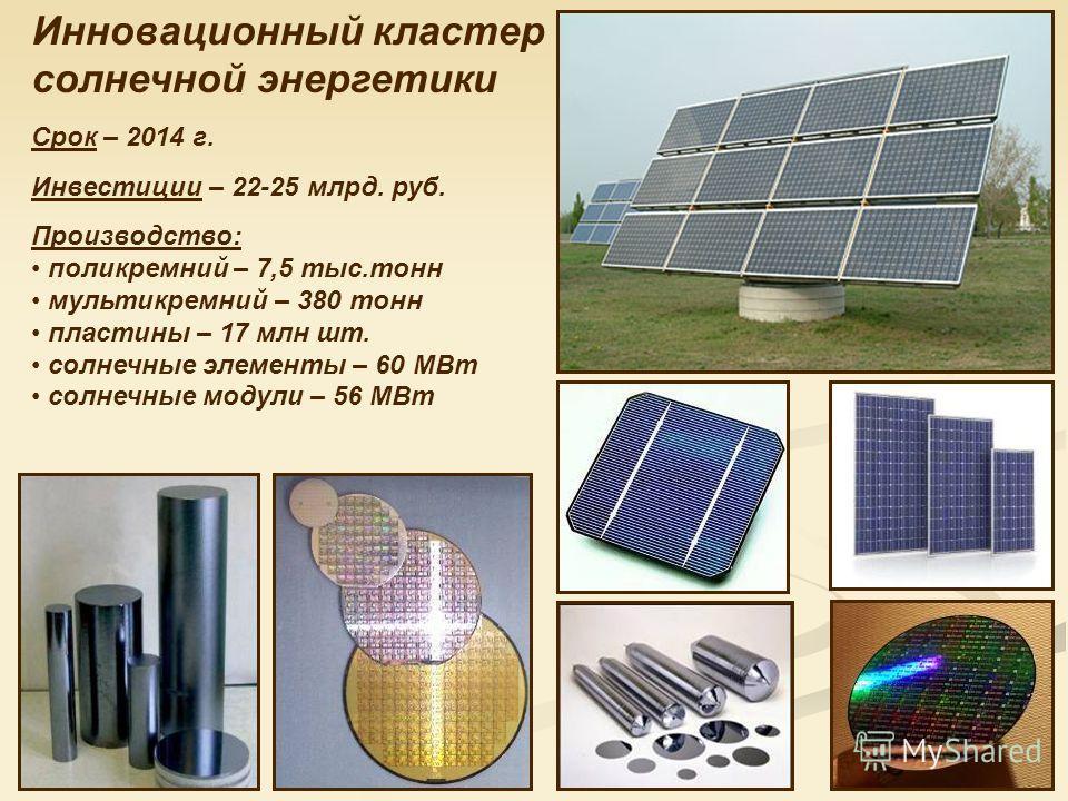 Инновационный кластер солнечной энергетики Срок – 2014 г. Инвестиции – 22-25 млрд. руб. Производство: поликремний – 7,5 тыс.тонн мультикремний – 380 тонн пластины – 17 млн шт. солнечные элементы – 60 МВт солнечные модули – 56 МВт