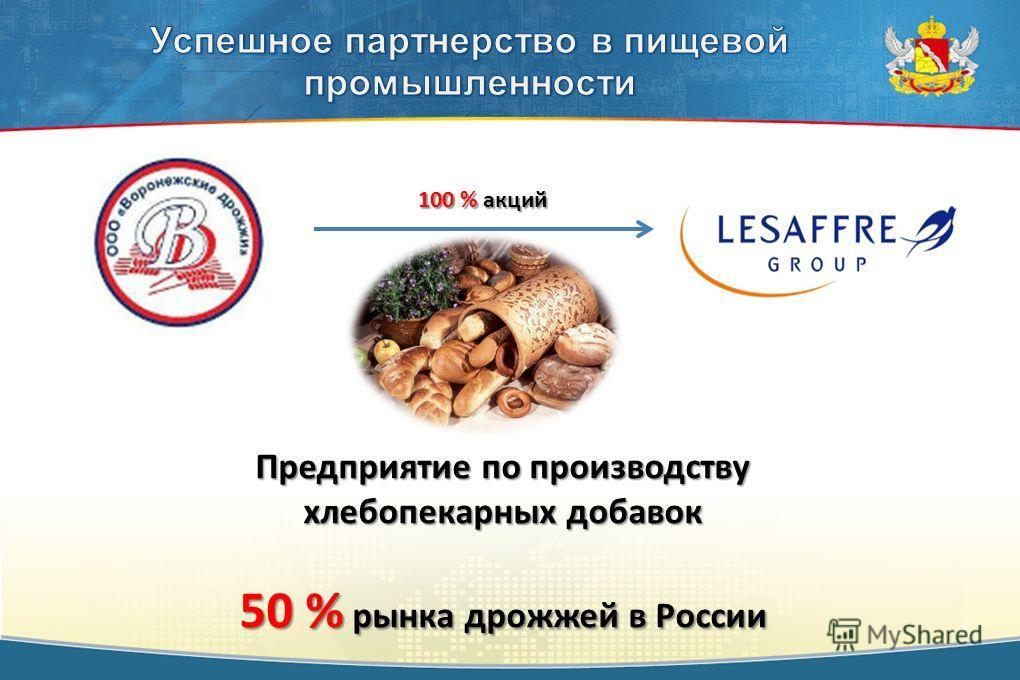 Предприятие по производству хлебопекарных добавок 50 % рынка дрожжей в России 100 % акций