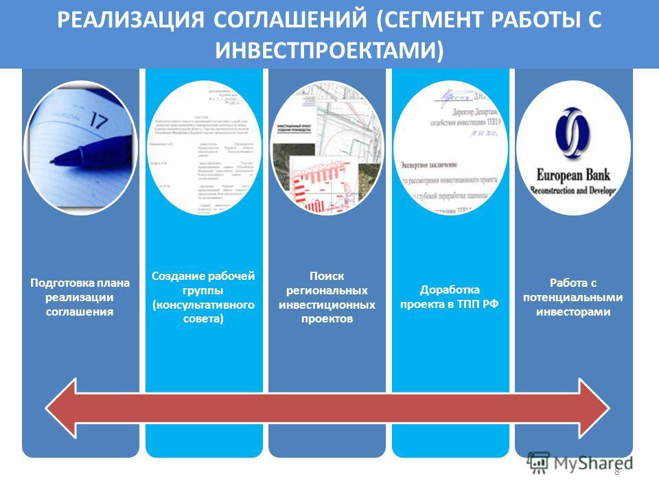 8 Подготовка плана реализации соглашения Создание рабочей группы (консультативного совета) Поиск региональных инвестиционных проектов Доработка проекта в ТПП РФ Работа с потенциальными инвесторами РЕАЛИЗАЦИЯ СОГЛАШЕНИЙ (СЕГМЕНТ РАБОТЫ С ИНВЕСТПРОЕКТА