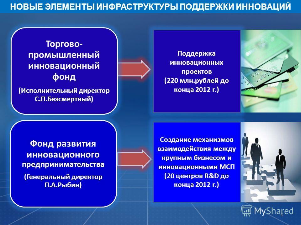 8 Торгово- промышленный инновационный фонд (Исполнительный директор С.П.Безсмертный) Фонд развития инновационного предпринимательства (Генеральный директор П.А.Рыбин) Поддержка инновационных проектов (220 млн.рублей до конца 2012 г.) Создание механиз