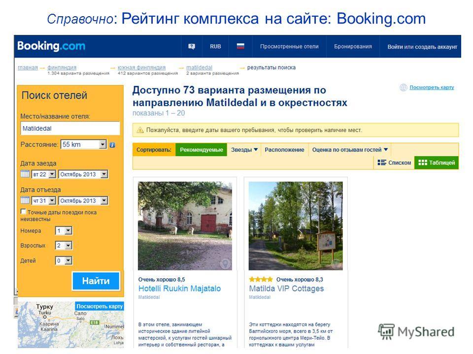 Справочно : Рейтинг комплекса на сайте: Booking.com