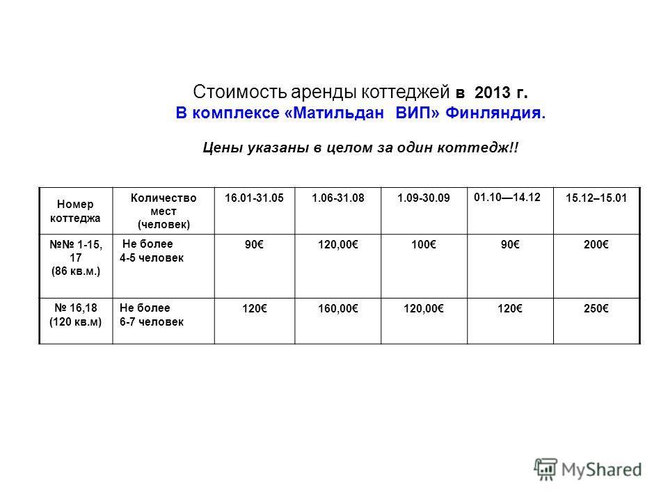 Стоимость аренды коттеджей в 2013 г. В комплексе «Матильдан ВИП» Финляндия. Цены указаны в целом за один коттедж!! Номер коттеджа Количество мест (человек) 16.01-31.051.06-31.081.09-30.0901.1014.1215.12–15.01 1-15, 17 (86 кв.м.) Не более 4-5 человек