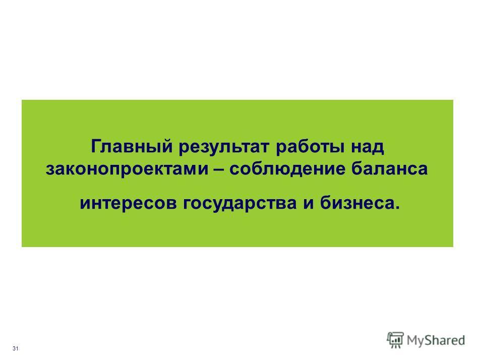 31 Главный результат работы над законопроектами – соблюдение баланса интересов государства и бизнеса.