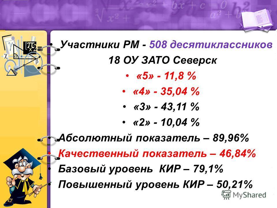 Участники РМ - 508 десятиклассников 18 ОУ ЗАТО Северск «5» - 11,8 % «4» - 35,04 % «3» - 43,11 % «2» - 10,04 % Абсолютный показатель – 89,96% Качественный показатель – 46,84% Базовый уровень КИР – 79,1% Повышенный уровень КИР – 50,21%