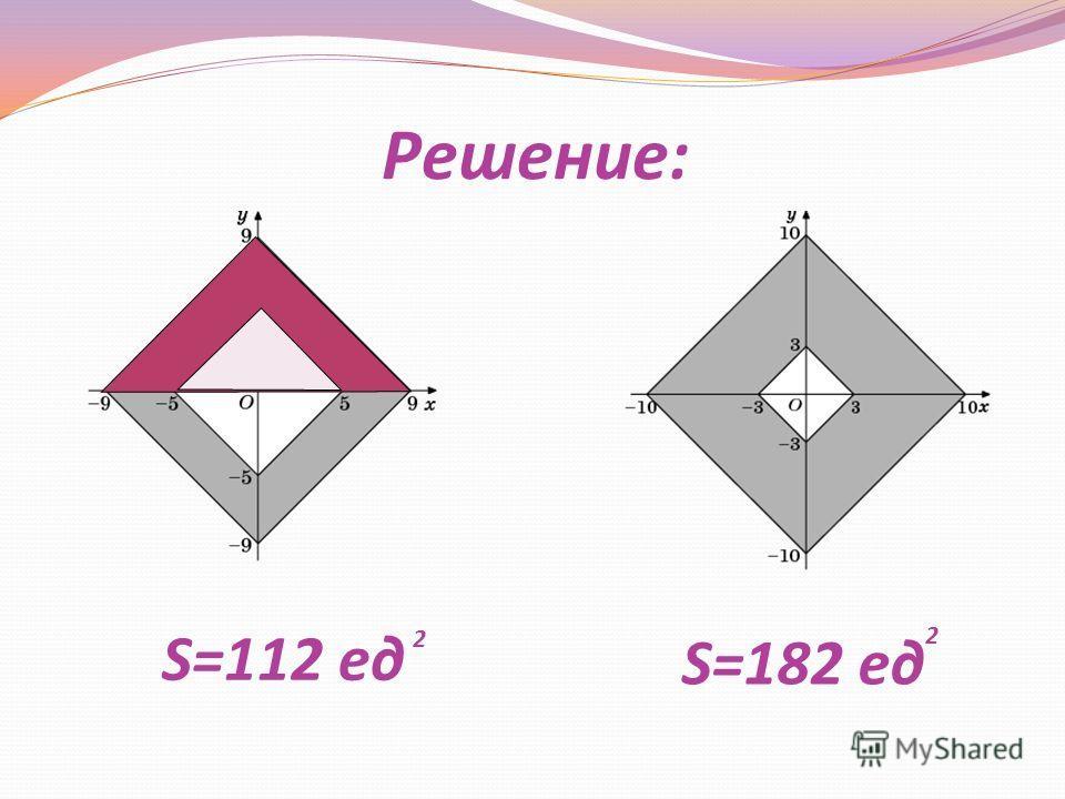Решение: S=112 ед 2 S=182 ед 2