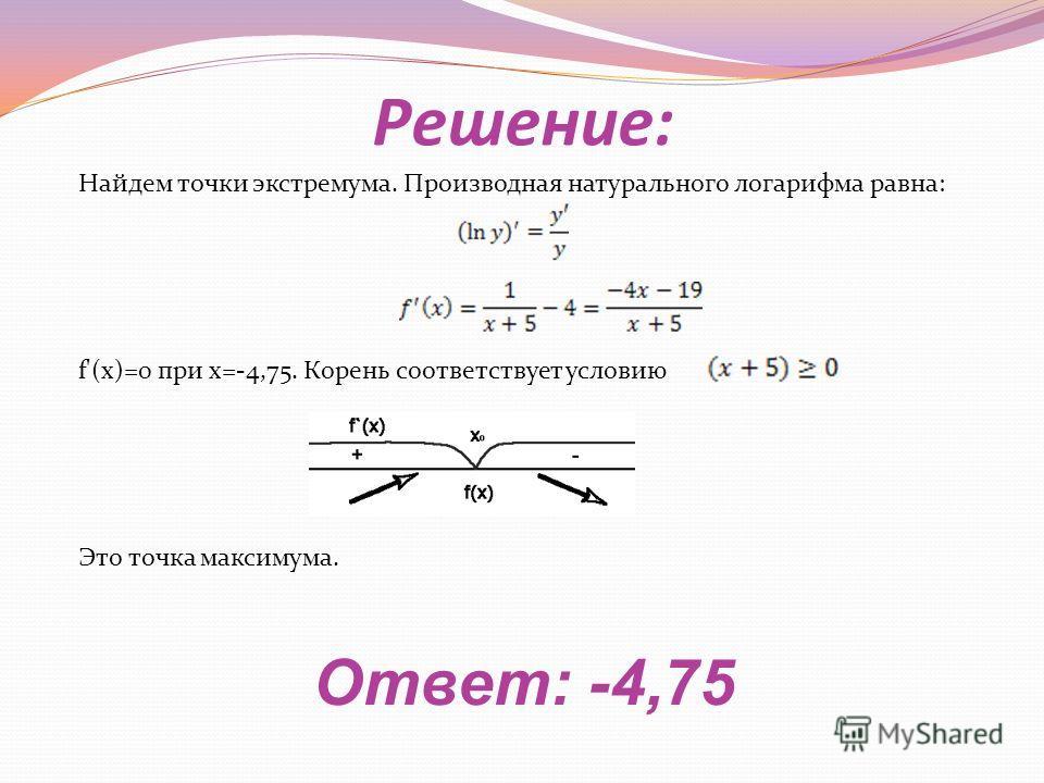 Решение: Ответ: -4,75 Найдем точки экстремума. Производная натурального логарифма равна: f'(x)=0 при x=-4,75. Корень соответствует условию Это точка максимума.