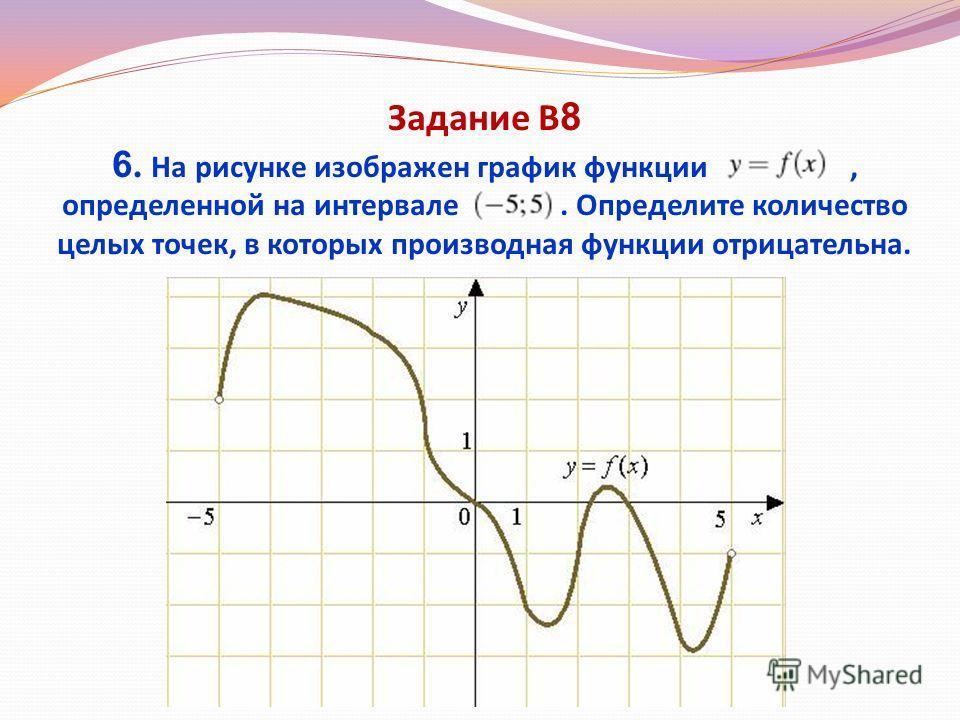 Задание В 8 6. На рисунке изображен график функции, определенной на интервале. Определите количество целых точек, в которых производная функции отрицательна.