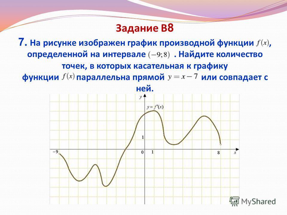 Задание В 8 7. На рисунке изображен график производной функции, определенной на интервале. Найдите количество точек, в которых касательная к графику функции параллельна прямой или совпадает с ней.