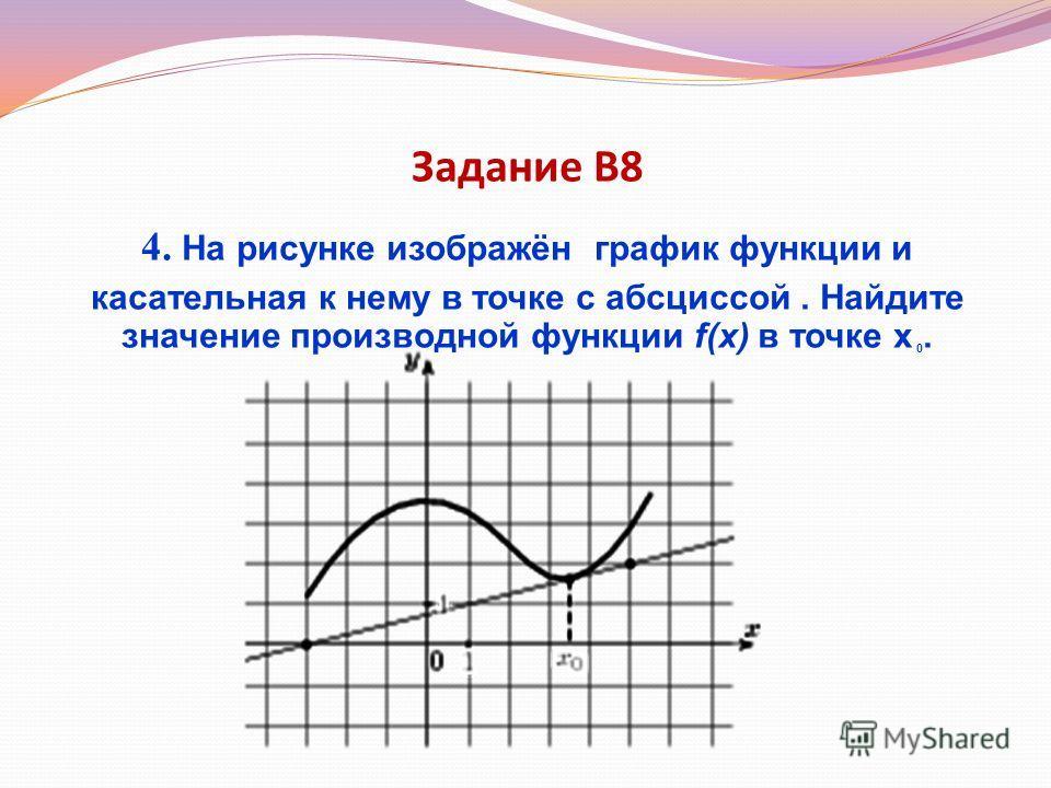 Задание В8 4. На рисунке изображён график функции и касательная к нему в точке с абсциссой. Найдите значение производной функции f(x) в точке х. 0