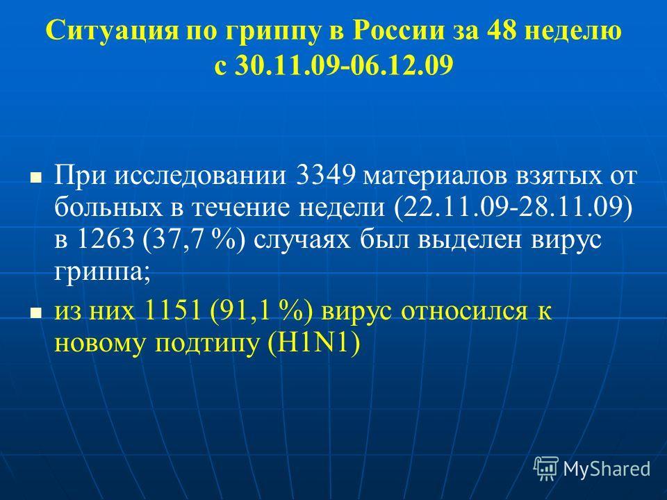 Ситуация по гриппу в России за 48 неделю с 30.11.09-06.12.09 При исследовании 3349 материалов взятых от больных в течение недели (22.11.09-28.11.09) в 1263 (37,7 %) случаях был выделен вирус гриппа; из них 1151 (91,1 %) вирус относился к новому подти