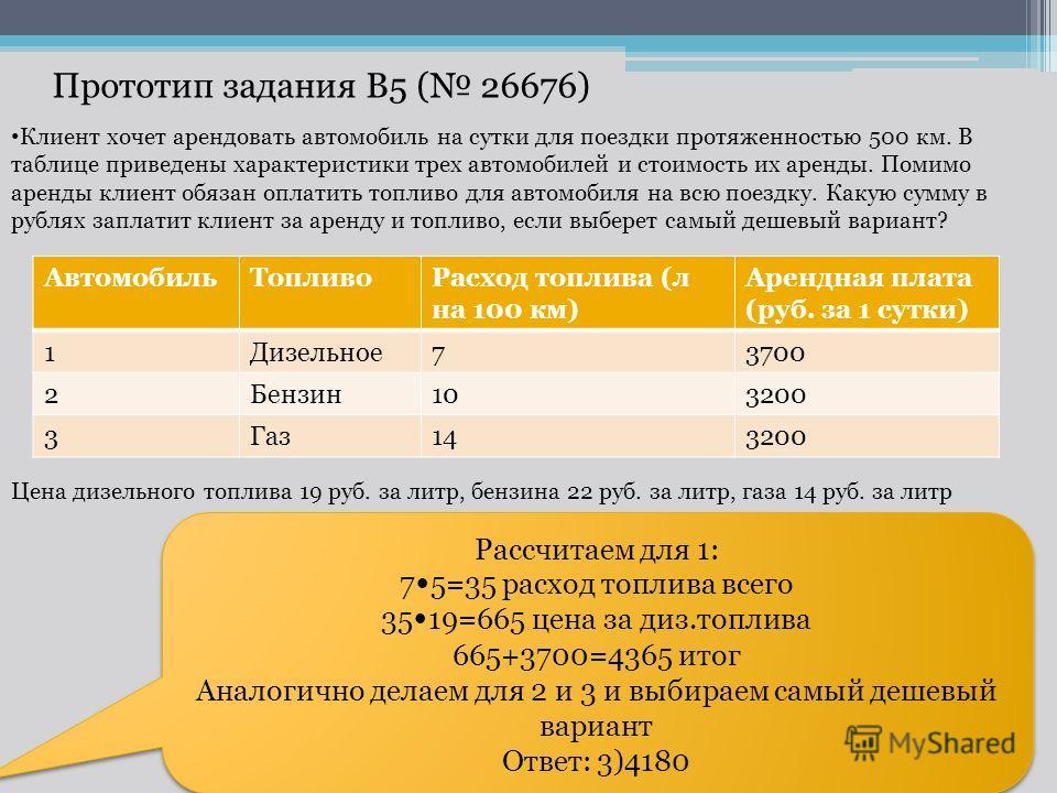 Прототип задания B5 ( 26676) Рассчитаем для 1: 7 5=35 расход топлива всего 35 19=665 цена за диз.топлива 665+3700=4365 итог Аналогично делаем для 2 и 3 и выбираем самый дешевый вариант Ответ: 3)4180 Рассчитаем для 1: 7 5=35 расход топлива всего 35 19