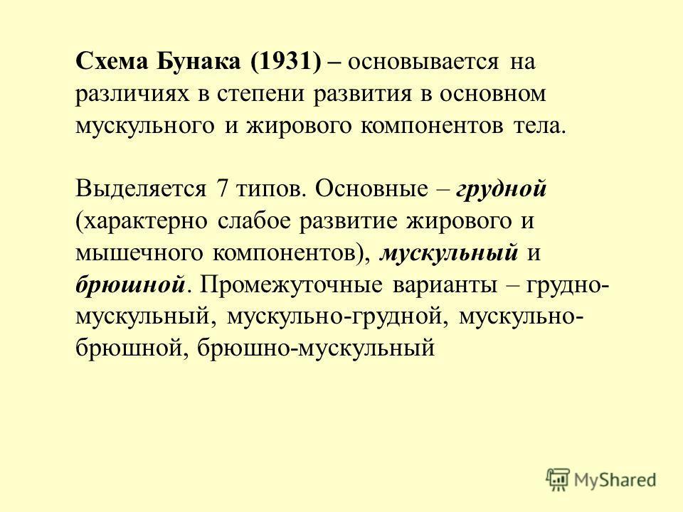Схема Бунака (1931)