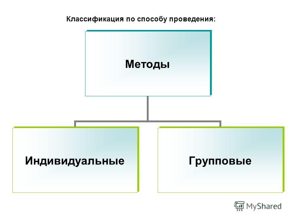 Классификация по способу проведения: Методы ИндивидуальныеГрупповые