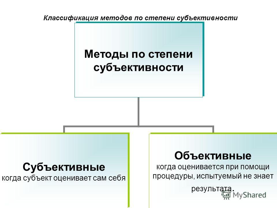 Классификация методов по степени субъективности Методы по степени субъективности Субъективные когда субъект оценивает сам себя Объективные когда оценивается при помощи процедуры, испытуемый не знает результата.