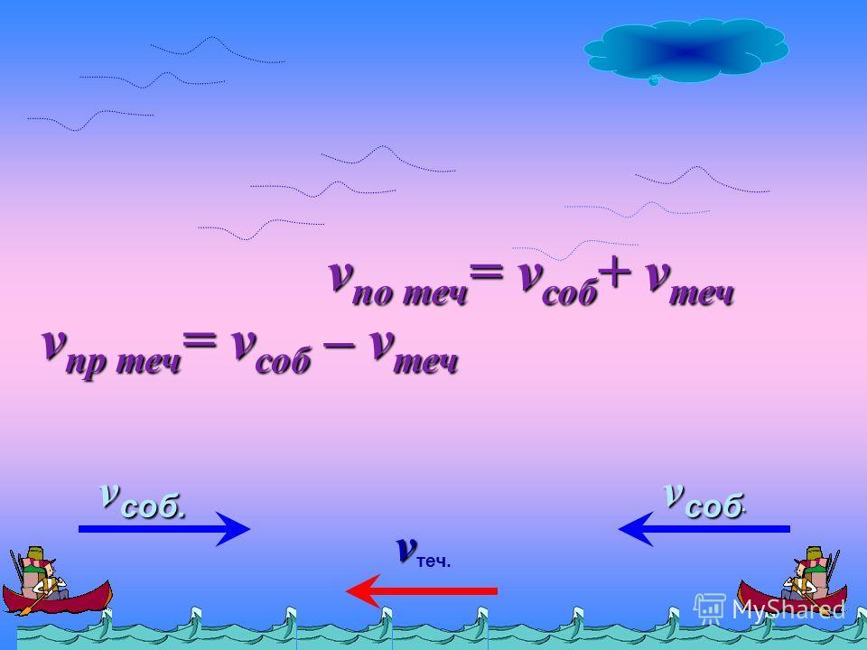 v v теч. v соб. v пр теч = v соб – v теч v соб. v по теч = v соб + v теч
