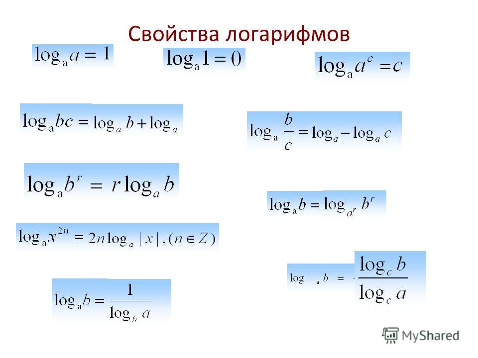 Определение логарифма Логарифмом положительного числа b по положительному и отличному от 1 основанию а называют показатель степени, в которую нужно возвести число а, чтобы получить число b. Основное логарифмическое тождество a b log а b