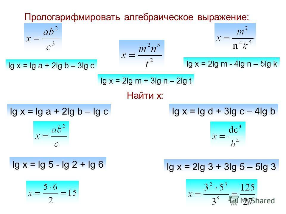 Потенцирование логарифмических выражений Переход от логарифмического выражения к алгебраическому называется потенцированием, то есть, произвести действие, обратное логарифмированию Перейти к алгебраическому выражению