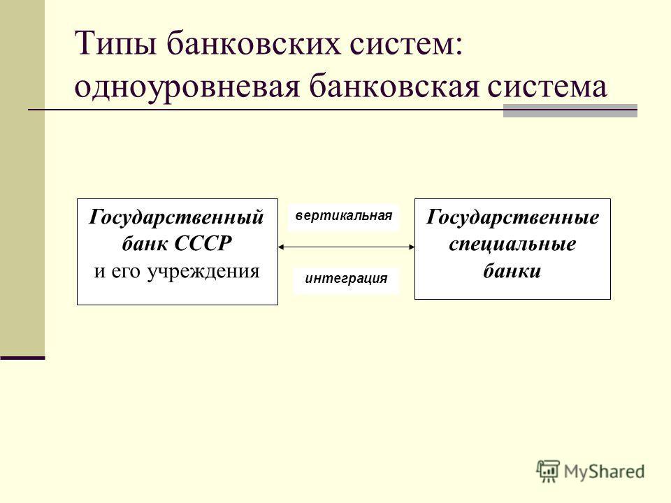 Типы банковских систем: одноуровневая банковская система Государственный банк СССР и его учреждения Государственные специальные банки вертикальная интеграция