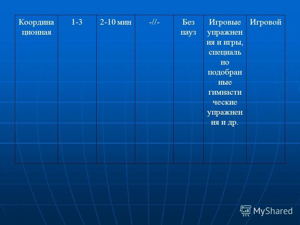 Координа ционная 1-32-10 мин-//-Без пауз Игровые упражнен ия и игры, специаль но подобран ные гимнасти ческие упражнен ия и др. Игровой