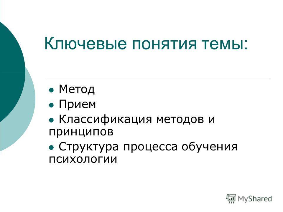 Ключевые понятия темы: Метод Прием Классификация методов и принципов Структура процесса обучения психологии