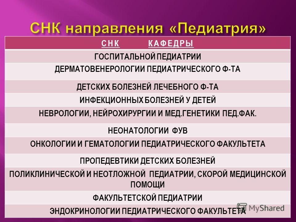 СНК КАФЕДРЫ ГОСПИТАЛЬНОЙ ПЕДИАТРИИ ДЕРМАТОВЕНЕРОЛОГИИ ПЕДИАТРИЧЕСКОГО Ф-ТА ДЕТСКИХ БОЛЕЗНЕЙ ЛЕЧЕБНОГО Ф-ТА ИНФЕКЦИОННЫХ БОЛЕЗНЕЙ У ДЕТЕЙ НЕВРОЛОГИИ, НЕЙРОХИРУРГИИ И МЕД.ГЕНЕТИКИ ПЕД.ФАК. НЕОНАТОЛОГИИ ФУВ ОНКОЛОГИИ И ГЕМАТОЛОГИИ ПЕДИАТРИЧЕСКОГО ФАКУЛЬ