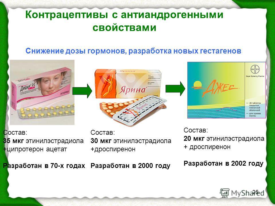 25 Контрацептивы с антиандрогенными свойствами Состав: 35 мкг этинилэстрадиола +ципротерон ацетат Разработан в 70-х годах Состав: 30 мкг этинилэстрадиола +дроспиренон Разработан в 2000 году Состав: 20 мкг этинилэстрадиола + дроспиренон Разработан в 2