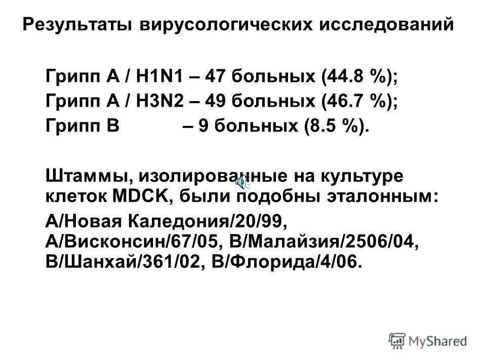 Результаты вирусологических исследований Грипп А / H1N1 – 47 больных (44.8 %); Грипп А / H3N2 – 49 больных (46.7 %); Грипп В – 9 больных (8.5 %). Штаммы, изолированные на культуре клеток MDCK, были подобны эталонным: А/Новая Каледония/20/99, А/Вискон