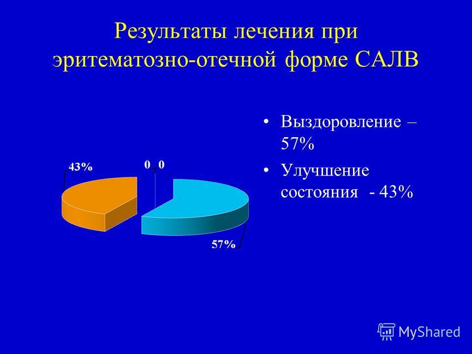 Результаты лечения при эритематозно-отечной форме САЛВ Выздоровление – 57% Улучшение состояния - 43%